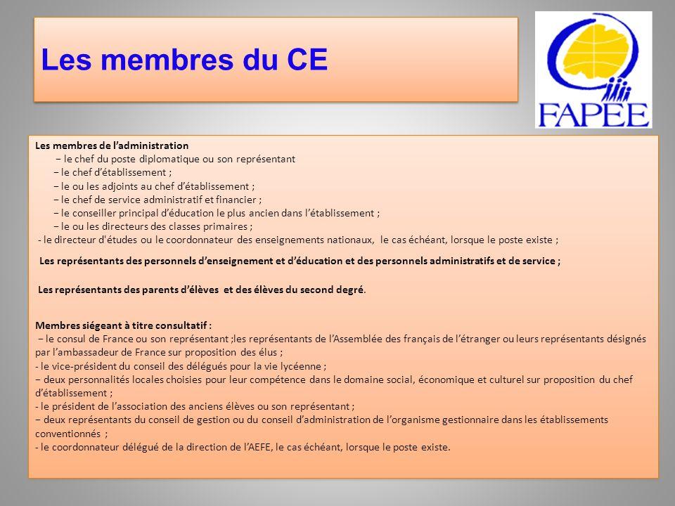 Les membres du CE Les membres de ladministration le chef du poste diplomatique ou son représentant le chef détablissement ; le ou les adjoints au chef
