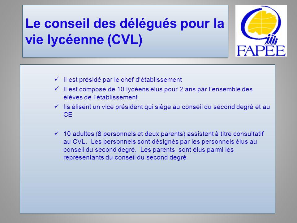Le conseil des délégués pour la vie lycéenne (CVL) Il est présidé par le chef détablissement Il est composé de 10 lycéens élus pour 2 ans par lensembl
