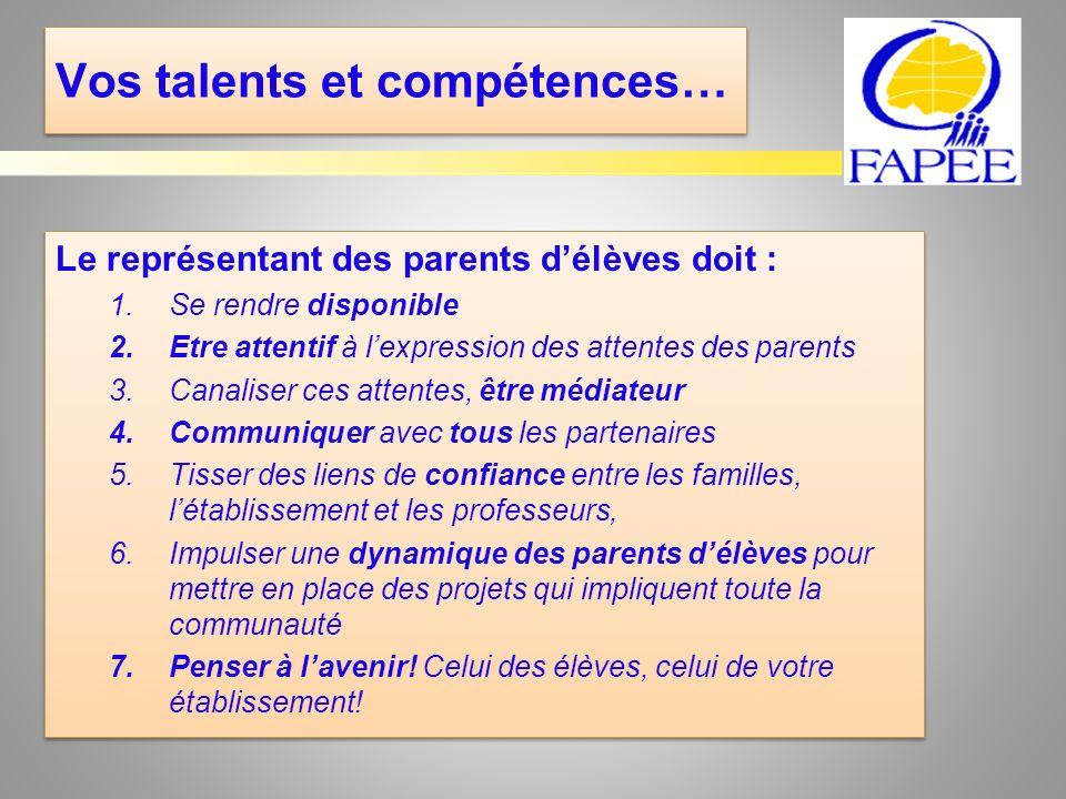 Vos talents et compétences… Le représentant des parents délèves doit : 1.Se rendre disponible 2.Etre attentif à lexpression des attentes des parents 3