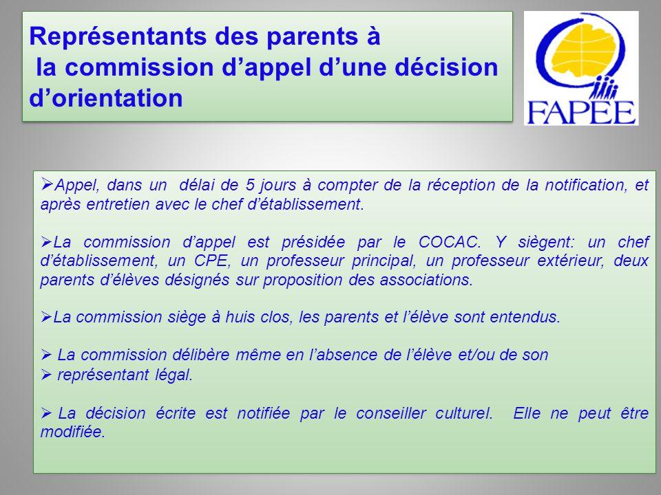 Représentants des parents à la commission dappel dune décision dorientation Appel, dans un délai de 5 jours à compter de la réception de la notificati