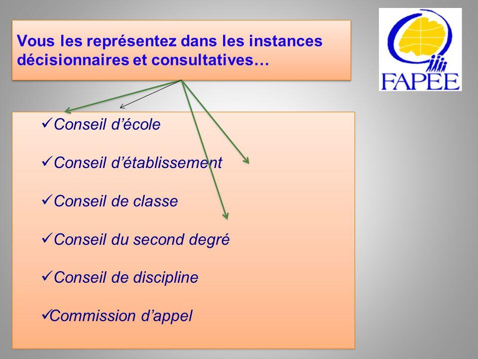 Vous les représentez dans les instances décisionnaires et consultatives… Conseil décole Conseil détablissement Conseil de classe Conseil du second deg