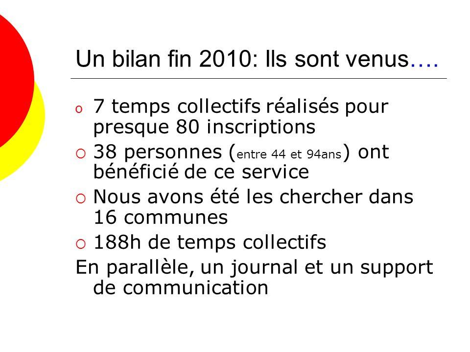 Un bilan fin 2010: Ils sont venus…. o 7 temps collectifs réalisés pour presque 80 inscriptions 38 personnes ( entre 44 et 94ans ) ont bénéficié de ce