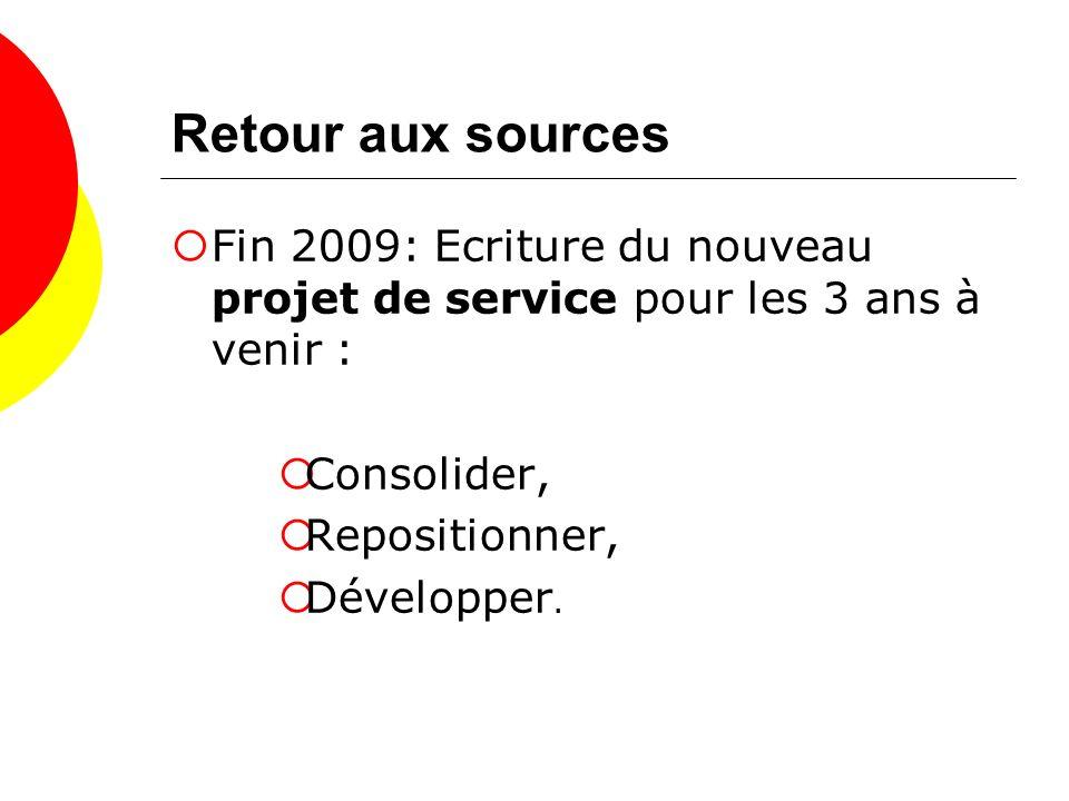 Retour aux sources Fin 2009: Ecriture du nouveau projet de service pour les 3 ans à venir : Consolider, Repositionner, Développer.