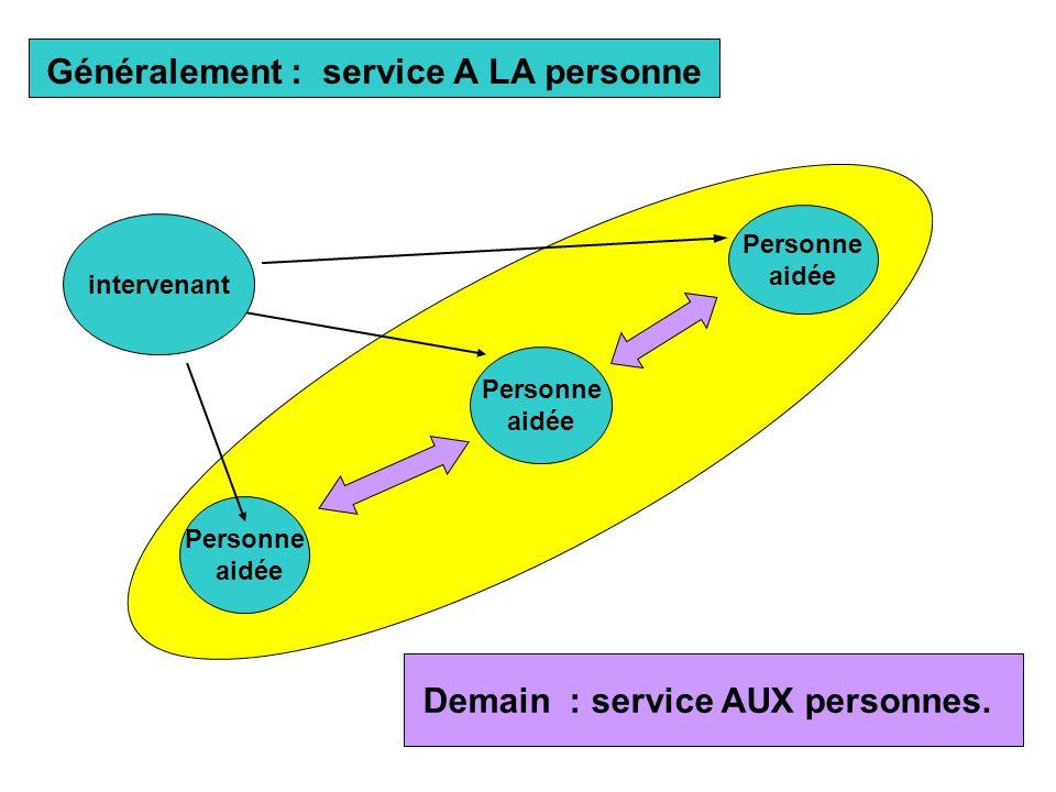 Généralement : service A LA personne Personne aidée Personne aidée Personne aidée Demain : service AUX personnes.