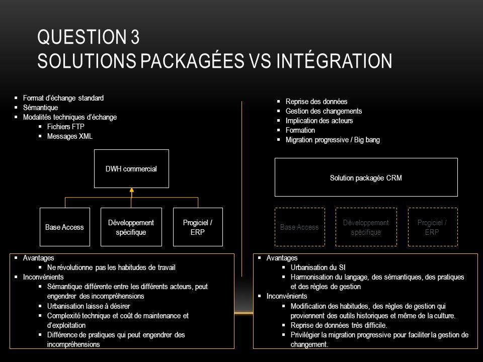 QUESTION 3 SOLUTIONS PACKAGÉES VS INTÉGRATION Base Access Développement spécifique Progiciel / ERP DWH commercial Format déchange standard Sémantique