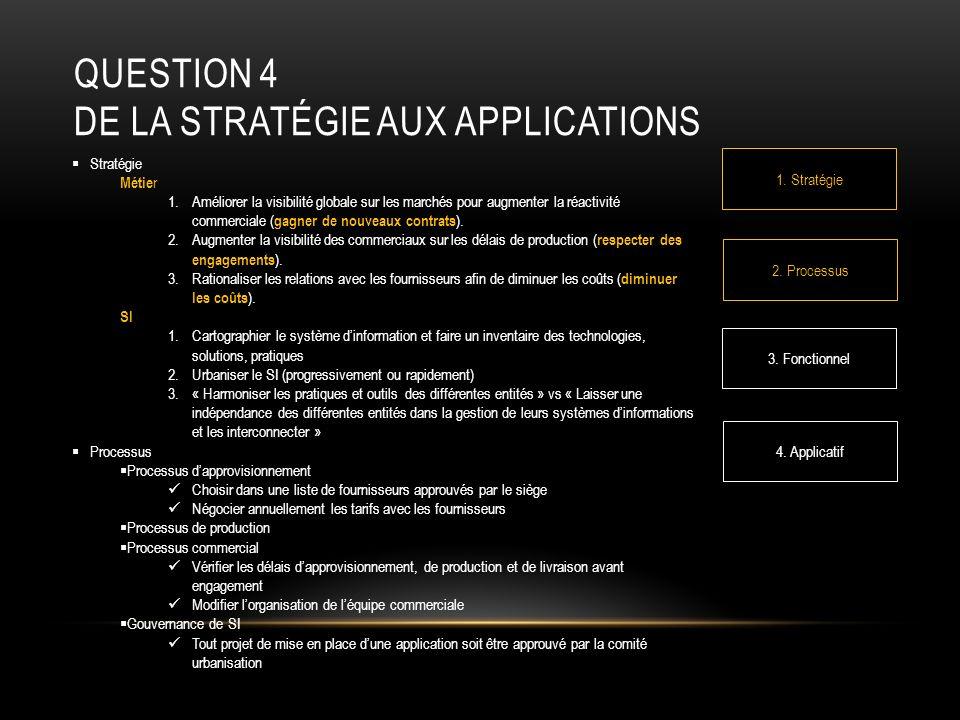 QUESTION 4 DE LA STRATÉGIE AUX APPLICATIONS Stratégie Métie r 1.Améliorer la visibilité globale sur les marchés pour augmenter la réactivité commercia