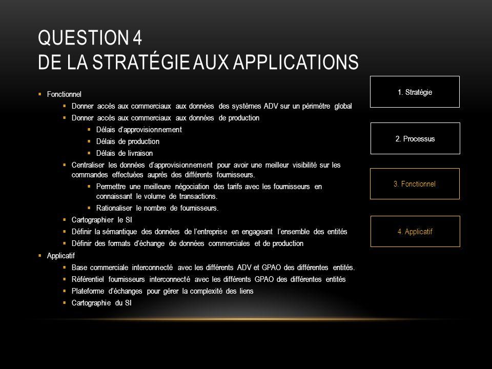 QUESTION 4 DE LA STRATÉGIE AUX APPLICATIONS Fonctionnel Donner accès aux commerciaux aux données des systèmes ADV sur un périmètre global Donner accès