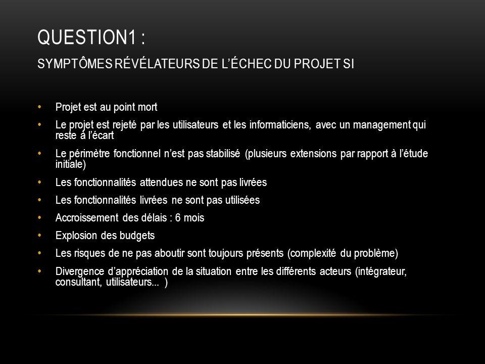 QUESTION1 : SYMPTÔMES RÉVÉLATEURS DE LÉCHEC DU PROJET SI Projet est au point mort Le projet est rejeté par les utilisateurs et les informaticiens, ave