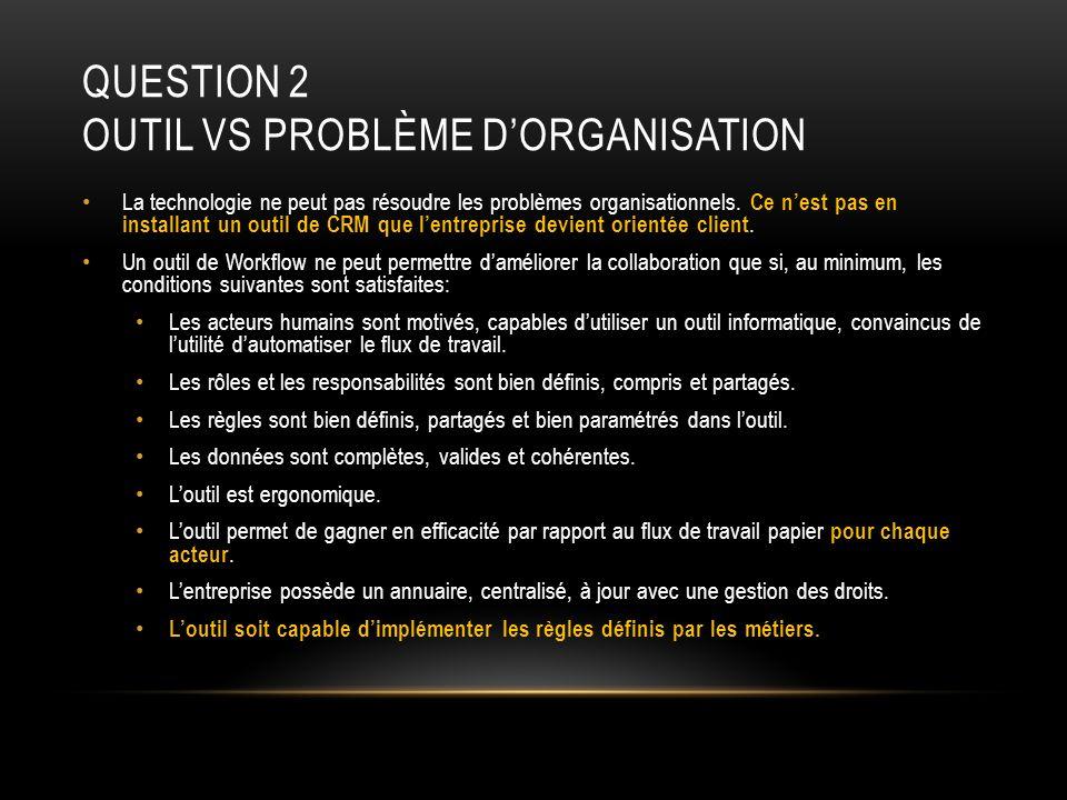QUESTION 2 OUTIL VS PROBLÈME DORGANISATION La technologie ne peut pas résoudre les problèmes organisationnels. Ce nest pas en installant un outil de C