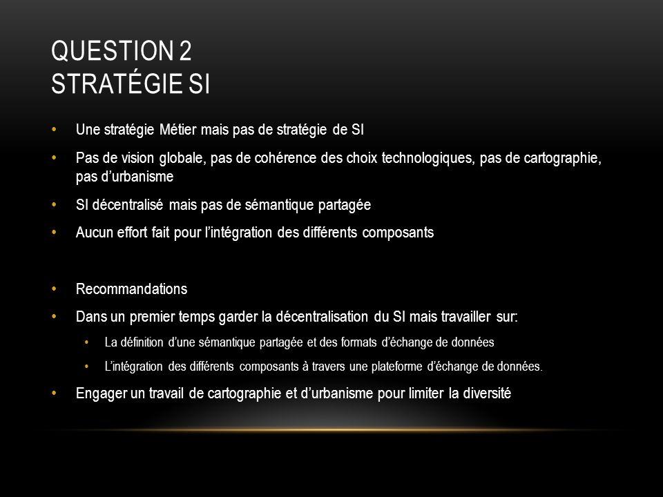 QUESTION 2 STRATÉGIE SI Une stratégie Métier mais pas de stratégie de SI Pas de vision globale, pas de cohérence des choix technologiques, pas de cart