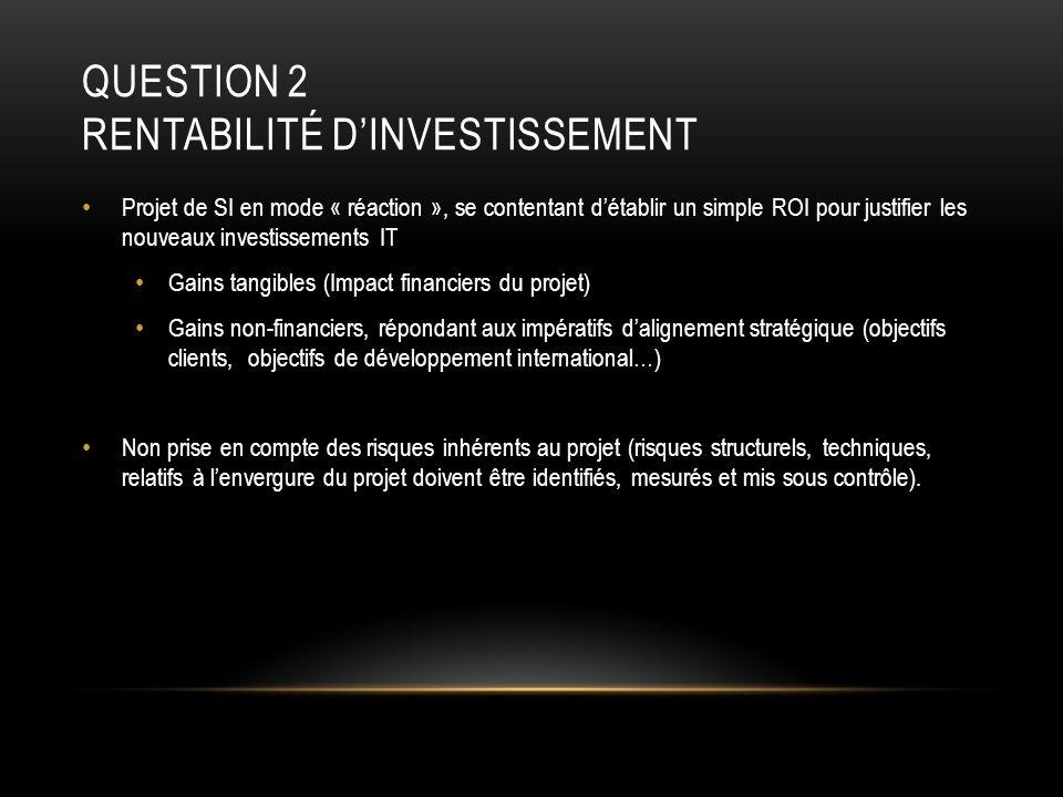 QUESTION 2 RENTABILITÉ DINVESTISSEMENT Projet de SI en mode « réaction », se contentant détablir un simple ROI pour justifier les nouveaux investissem
