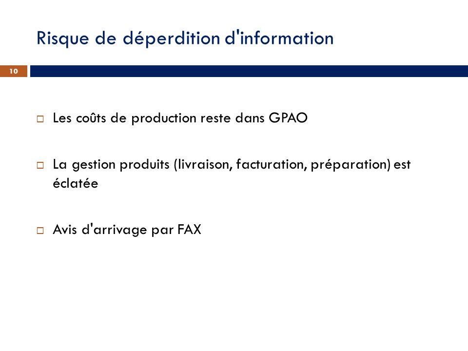 Risque de déperdition d'information Les coûts de production reste dans GPAO La gestion produits (livraison, facturation, préparation) est éclatée Avis