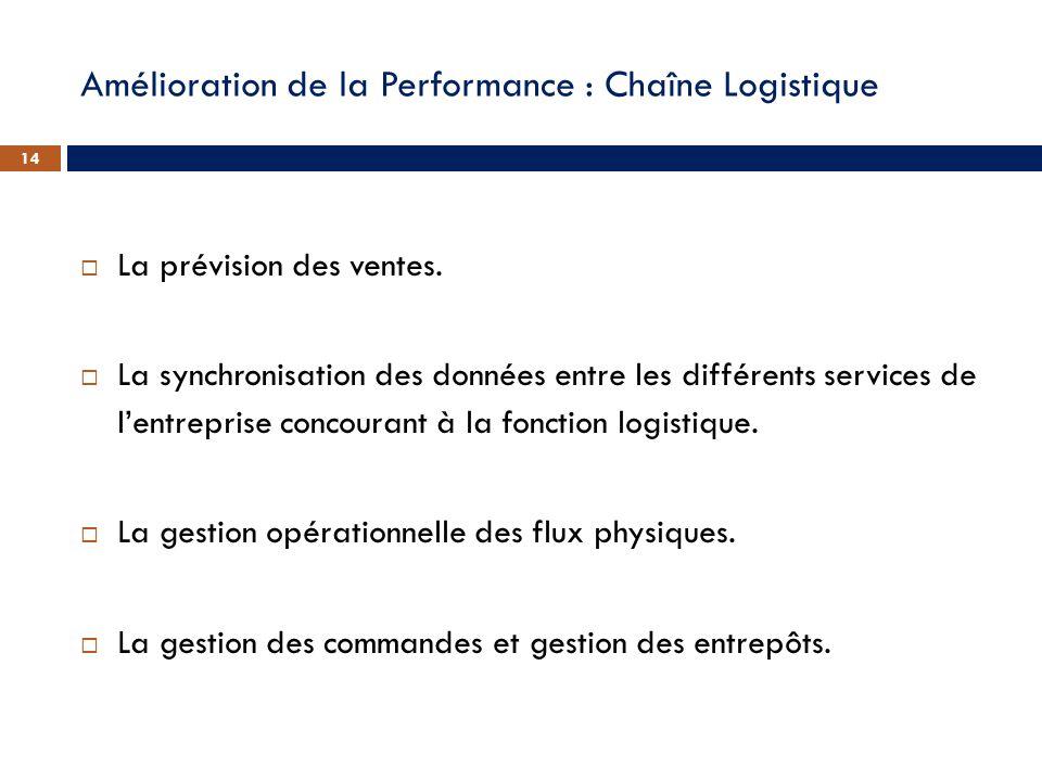 Amélioration de la Performance : Chaîne Logistique La prévision des ventes. La synchronisation des données entre les différents services de lentrepris