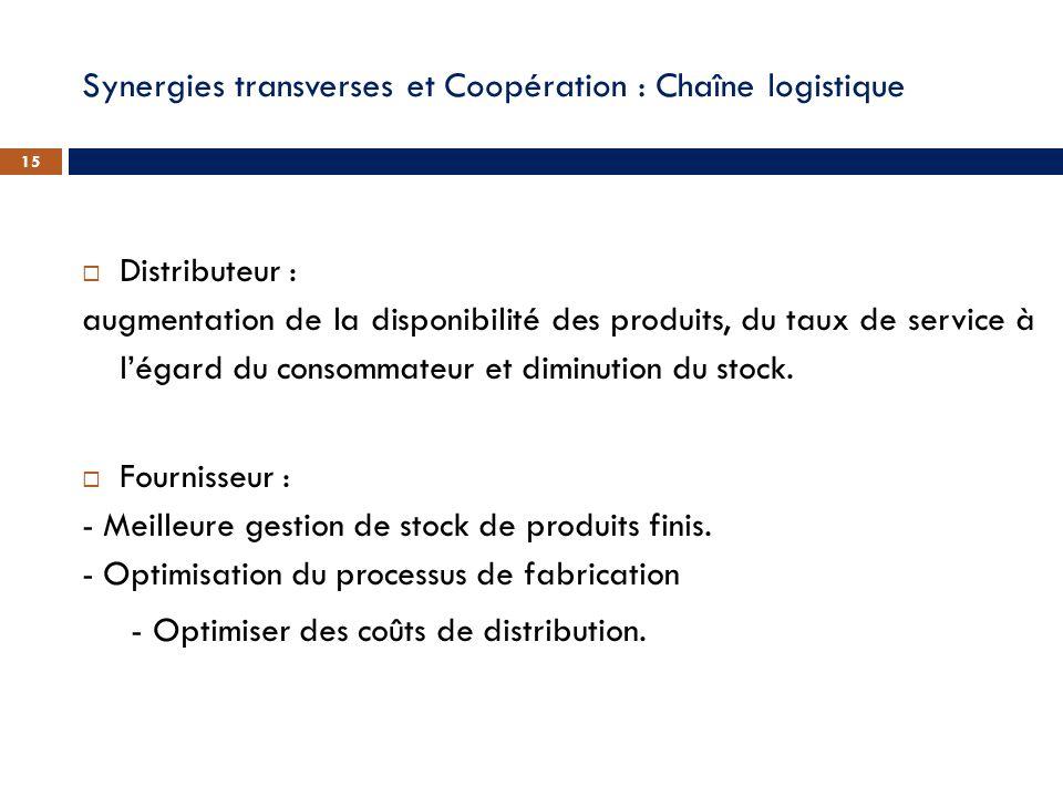 Synergies transverses et Coopération : Chaîne logistique Distributeur : augmentation de la disponibilité des produits, du taux de service à légard du