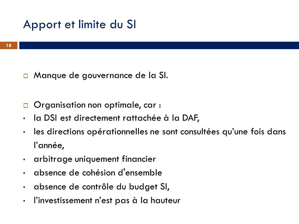 Apport et limite du SI Manque de gouvernance de la SI. Organisation non optimale, car : la DSI est directement rattachée à la DAF, les directions opér