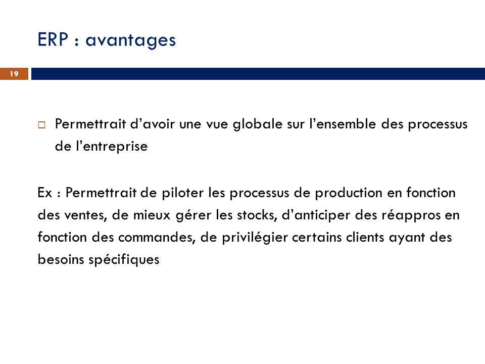 ERP : avantages Permettrait davoir une vue globale sur lensemble des processus de lentreprise Ex : Permettrait de piloter les processus de production