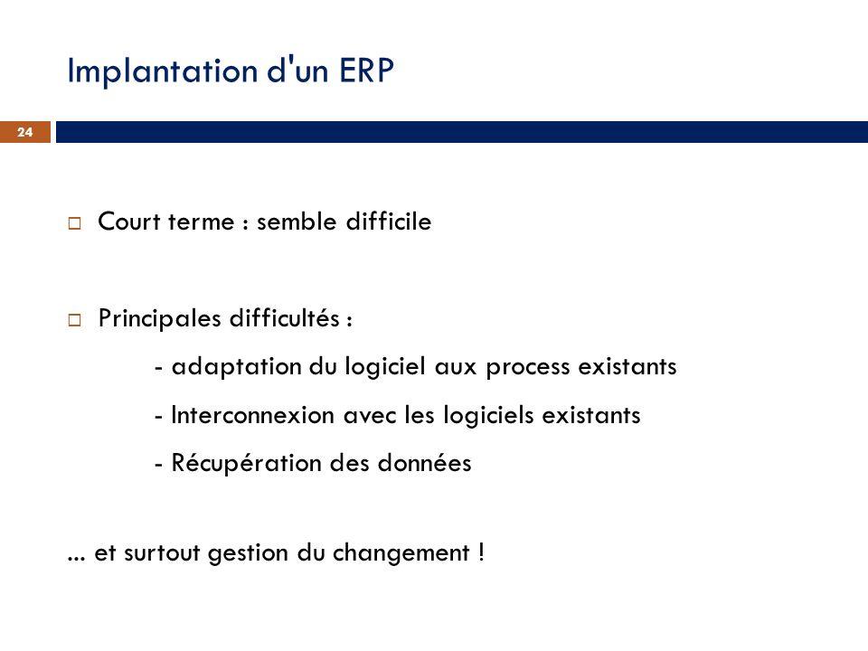 Implantation d'un ERP Court terme : semble difficile Principales difficultés : - adaptation du logiciel aux process existants - Interconnexion avec le