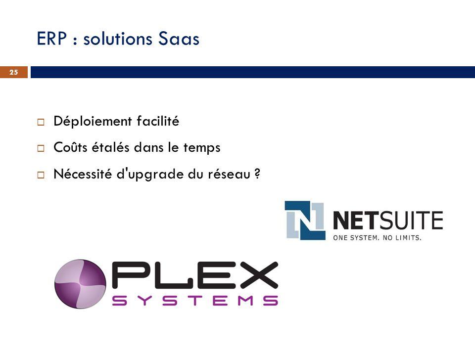 ERP : solutions Saas Déploiement facilité Coûts étalés dans le temps Nécessité d'upgrade du réseau ? 25