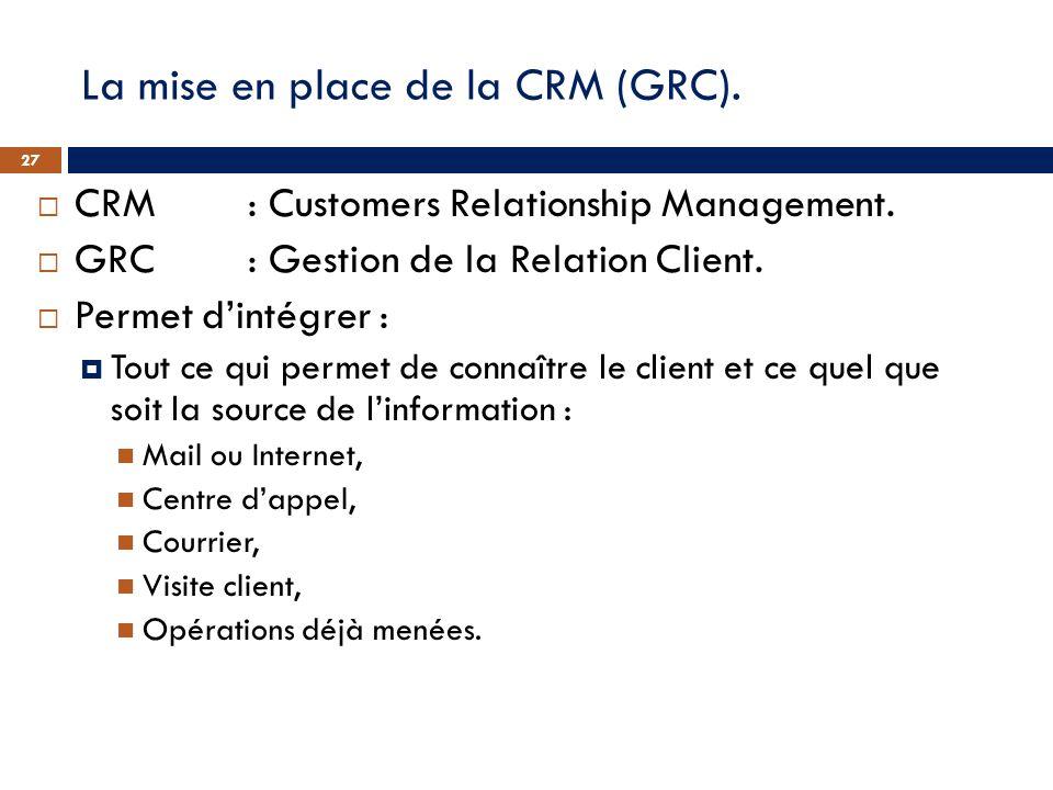La mise en place de la CRM (GRC). CRM: Customers Relationship Management. GRC: Gestion de la Relation Client. Permet dintégrer : Tout ce qui permet de