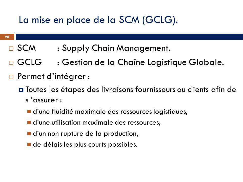 La mise en place de la SCM (GCLG). SCM: Supply Chain Management. GCLG: Gestion de la Chaîne Logistique Globale. Permet dintégrer : Toutes les étapes d