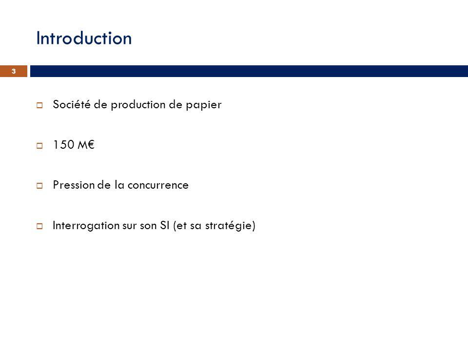 Introduction Société de production de papier 150 M Pression de la concurrence Interrogation sur son SI (et sa stratégie) 3