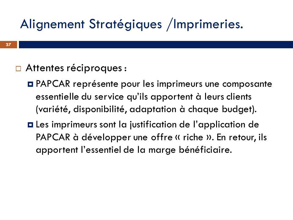 Alignement Stratégiques /Imprimeries. Attentes réciproques : PAPCAR représente pour les imprimeurs une composante essentielle du service quils apporte