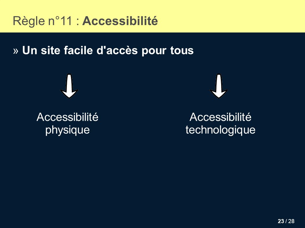 23 / 28 Règle n°11 : Accessibilité » Un site facile d'accès pour tous Accessibilité physique Accessibilité technologique
