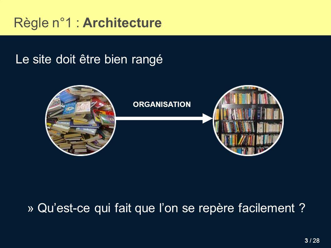 3 / 28 Règle n°1 : Architecture ORGANISATION Le site doit être bien rangé » Quest-ce qui fait que lon se repère facilement ?