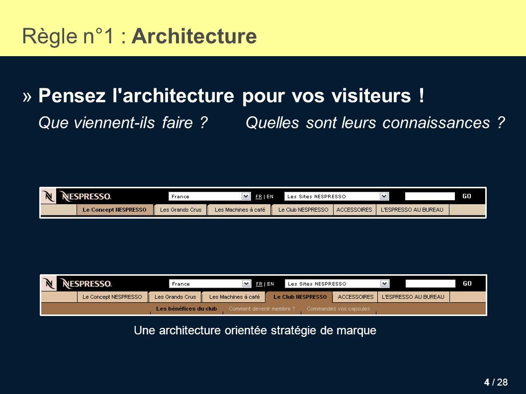 5 / 28 » Architecture de l information = Les fondations de votre site Règle n°1 : Architecture » Niveau de l organisation conceptuelle On ne s occupe pas de l écran (Mais l écran peut compenser une mauvaise architecture)