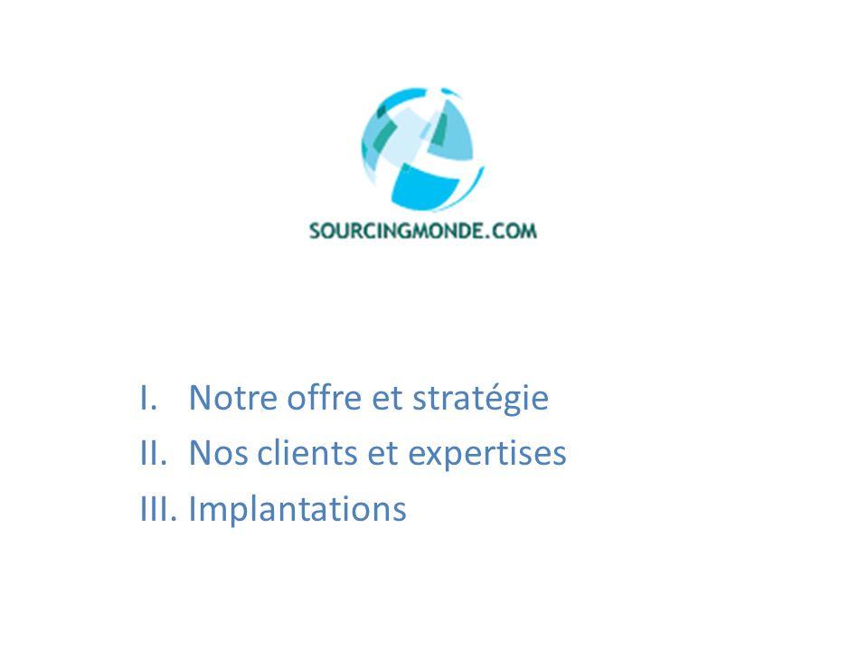 I.Notre offre et stratégie II.Nos clients et expertises III.Implantations