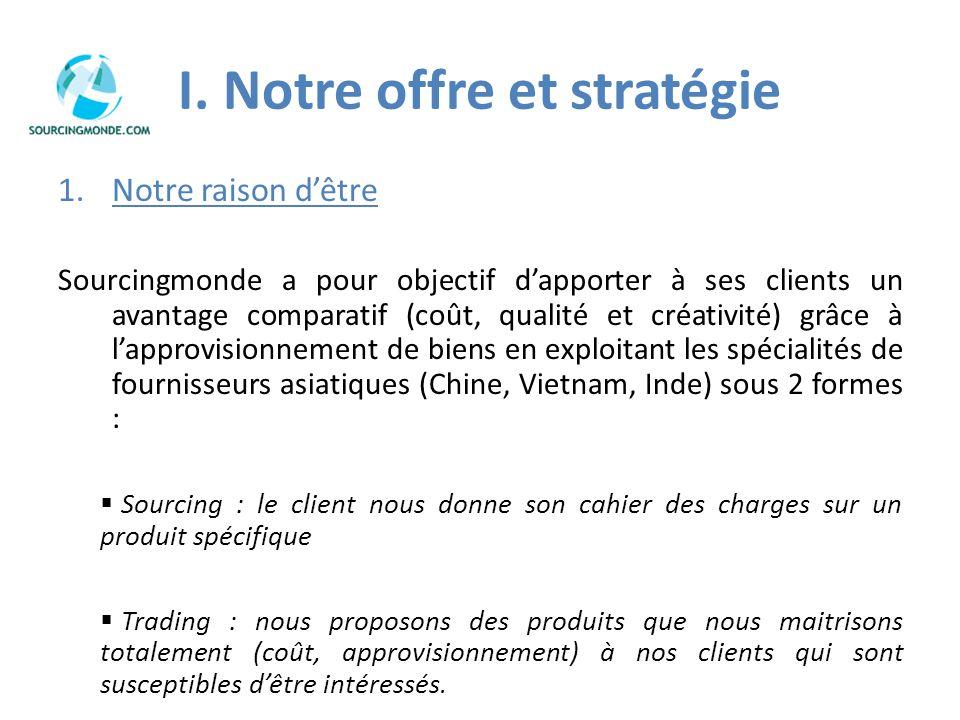 I. Notre offre et stratégie 1.Notre raison dêtre Sourcingmonde a pour objectif dapporter à ses clients un avantage comparatif (coût, qualité et créati