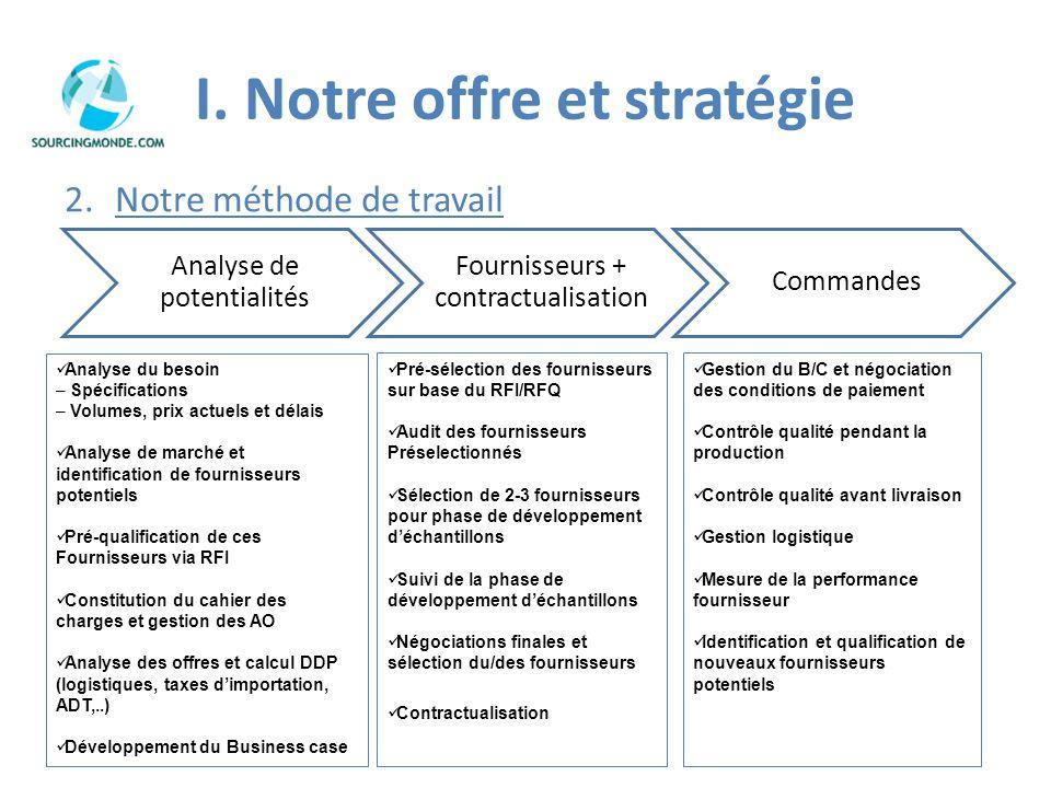 I. Notre offre et stratégie 2. Notre méthode de travail Analyse de potentialités Fournisseurs + contractualisation Commandes Analyse du besoin – Spéci