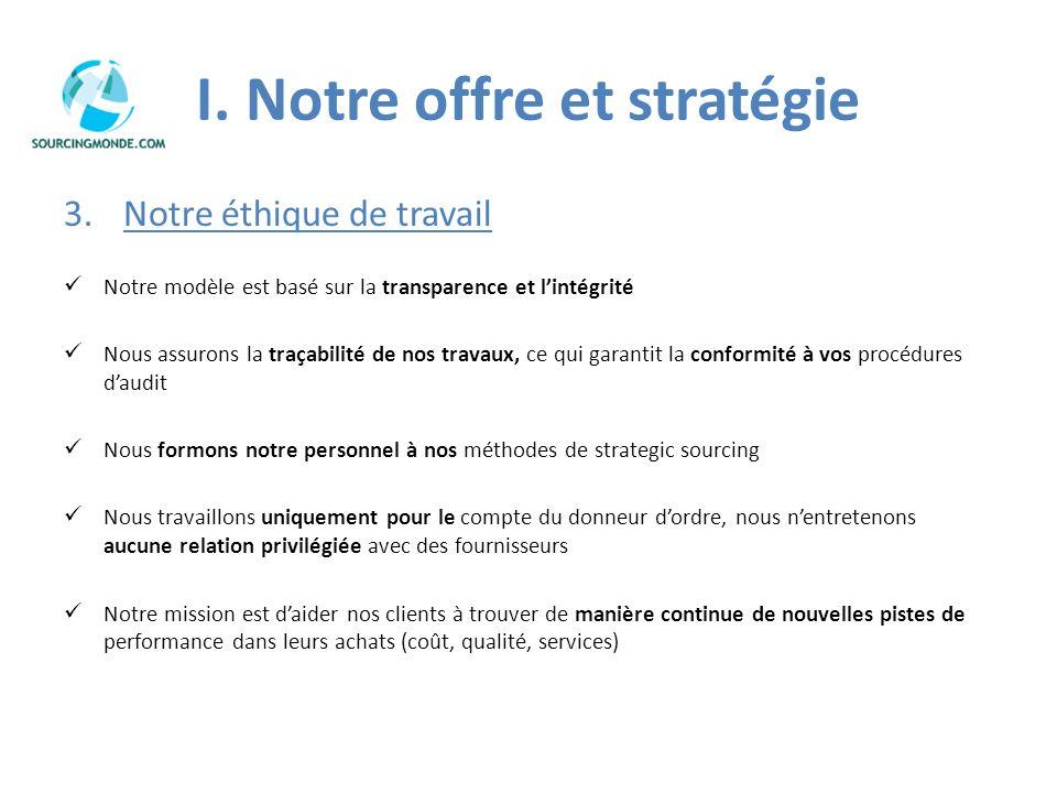 I. Notre offre et stratégie 3.Notre éthique de travail Notre modèle est basé sur la transparence et lintégrité Nous assurons la traçabilité de nos tra