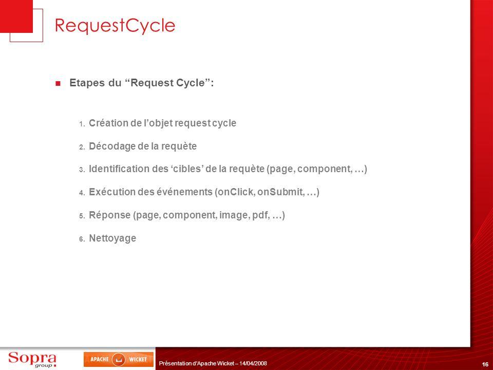 16 Présentation dApache Wicket – 14/04/2008 RequestCycle Etapes du Request Cycle: 1. Création de lobjet request cycle 2. Décodage de la requète 3. Ide