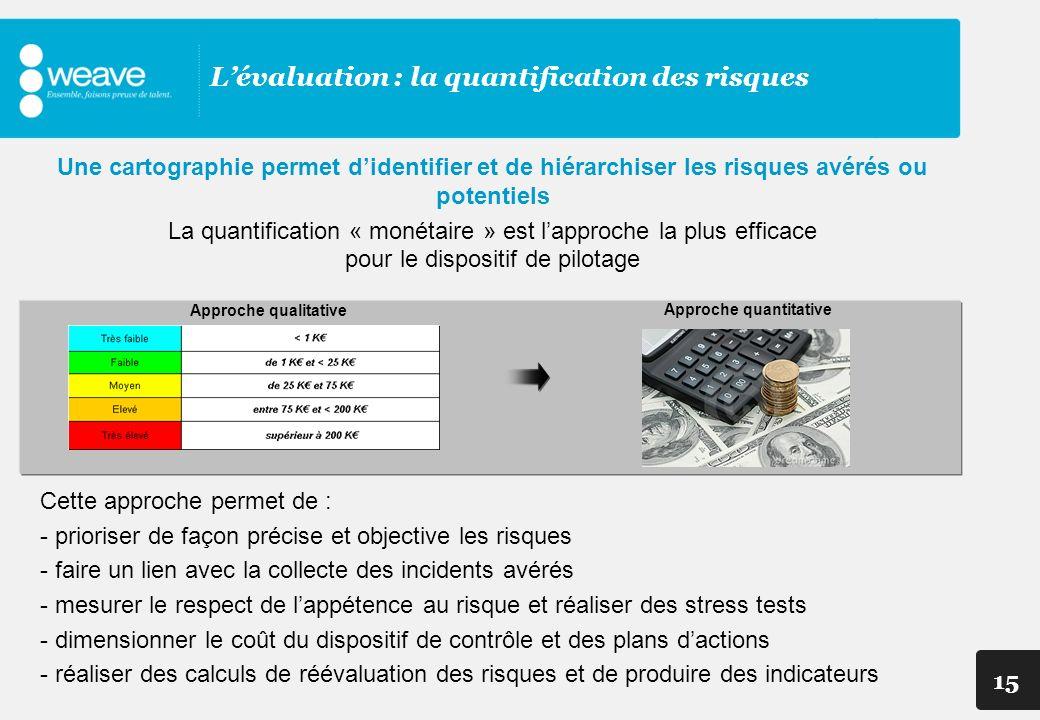 15 Lévaluation : la quantification des risques Une cartographie permet didentifier et de hiérarchiser les risques avérés ou potentiels La quantificati
