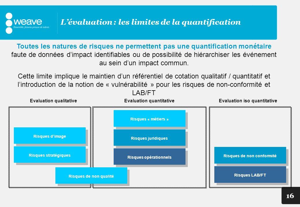 16 Lévaluation : les limites de la quantification Toutes les natures de risques ne permettent pas une quantification monétaire faute de données dimpac