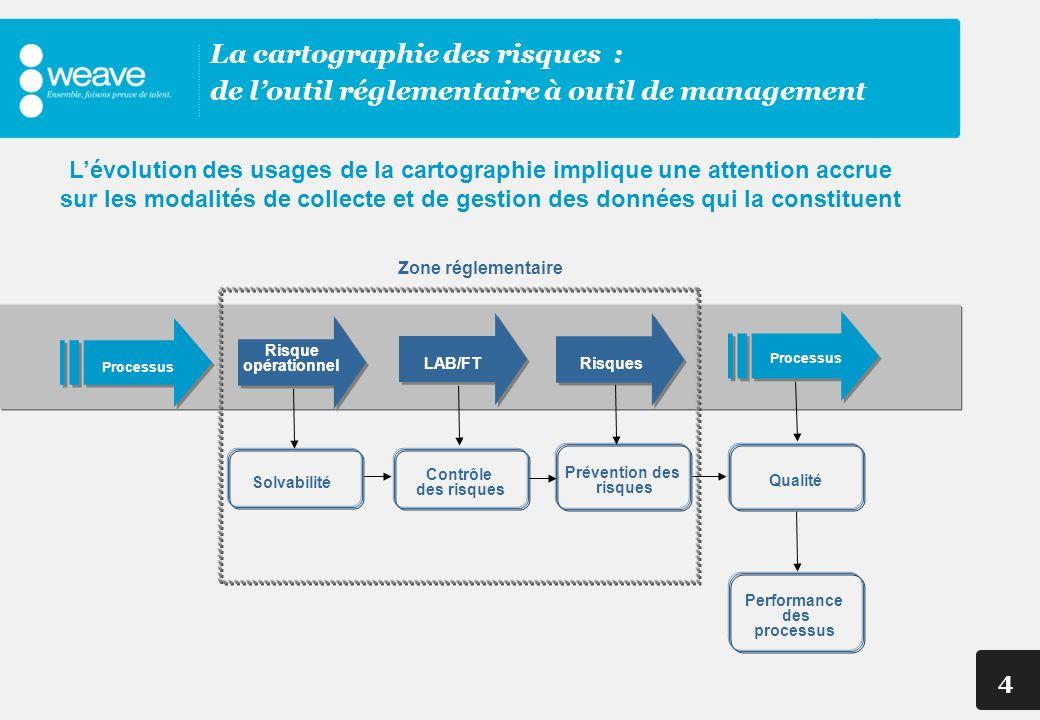 4 La cartographie des risques : de loutil réglementaire à outil de management Lévolution des usages de la cartographie implique une attention accrue s