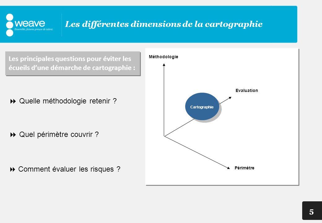 5 Les différentes dimensions de la cartographie Méthodologie Evaluation Périmètre Les principales questions pour éviter les écueils dune démarche de c