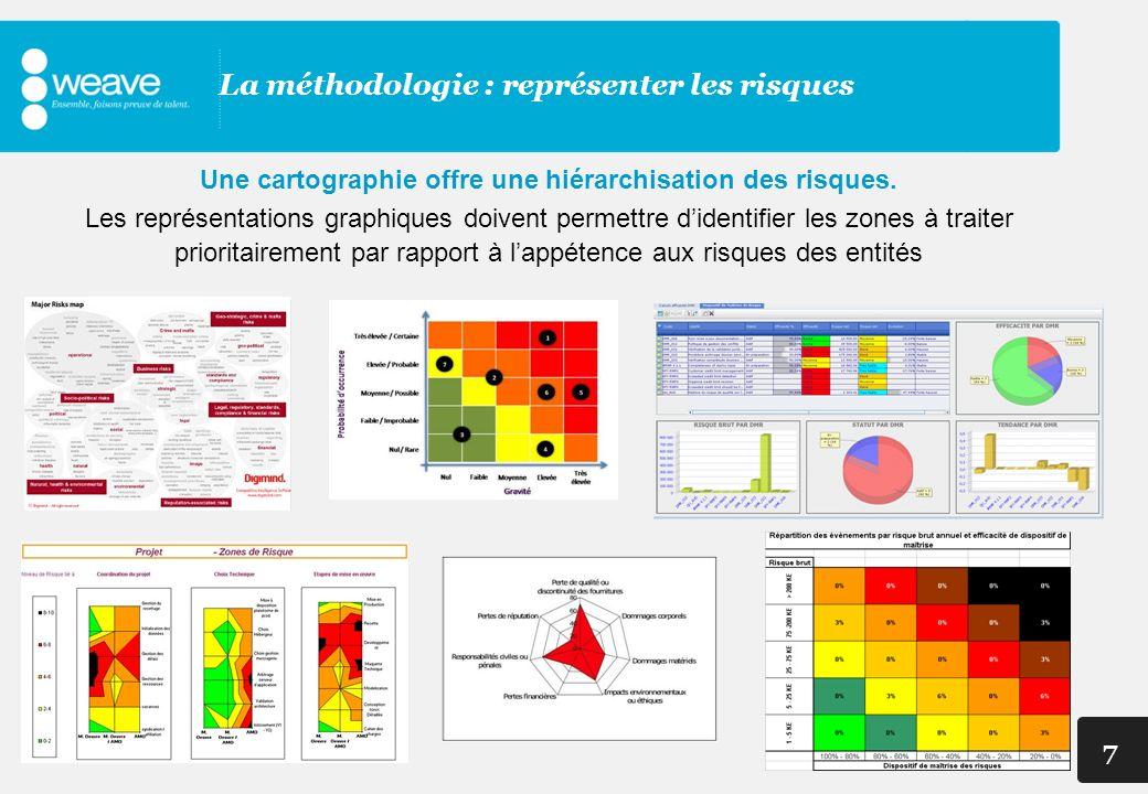 7 La méthodologie : représenter les risques Une cartographie offre une hiérarchisation des risques. Les représentations graphiques doivent permettre d