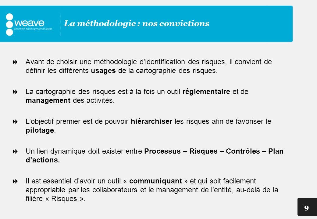 9 La méthodologie : nos convictions Avant de choisir une méthodologie didentification des risques, il convient de définir les différents usages de la
