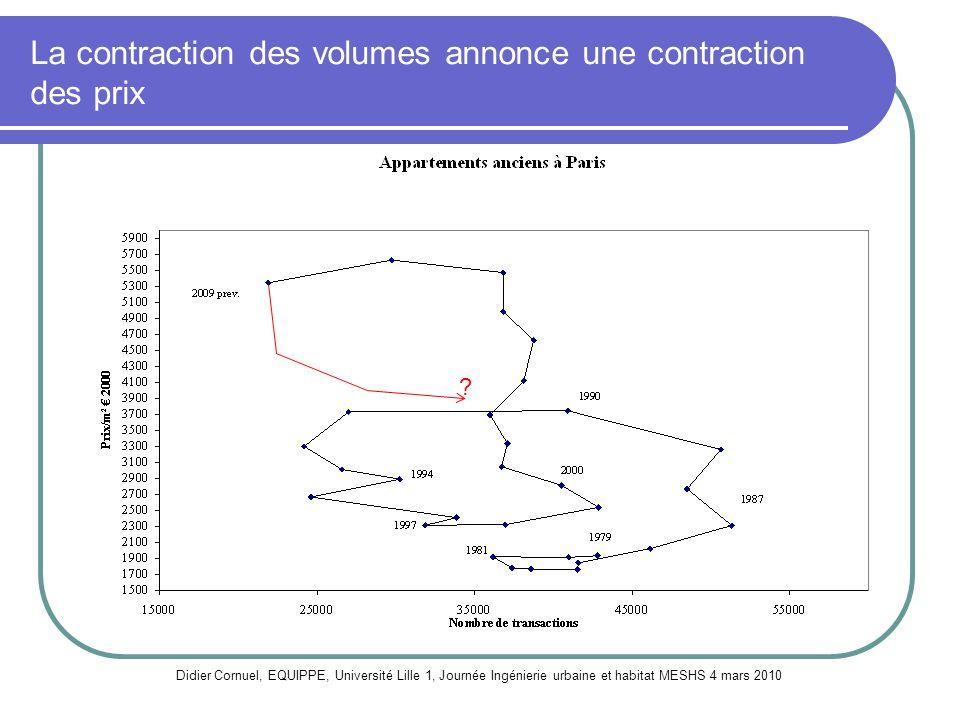 La contraction des volumes annonce une contraction des prix ? Didier Cornuel, EQUIPPE, Université Lille 1, Journée Ingénierie urbaine et habitat MESHS