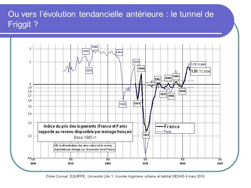 Ou vers lévolution tendancielle antérieure : le tunnel de Friggit ? Didier Cornuel, EQUIPPE, Université Lille 1, Journée Ingénierie urbaine et habitat