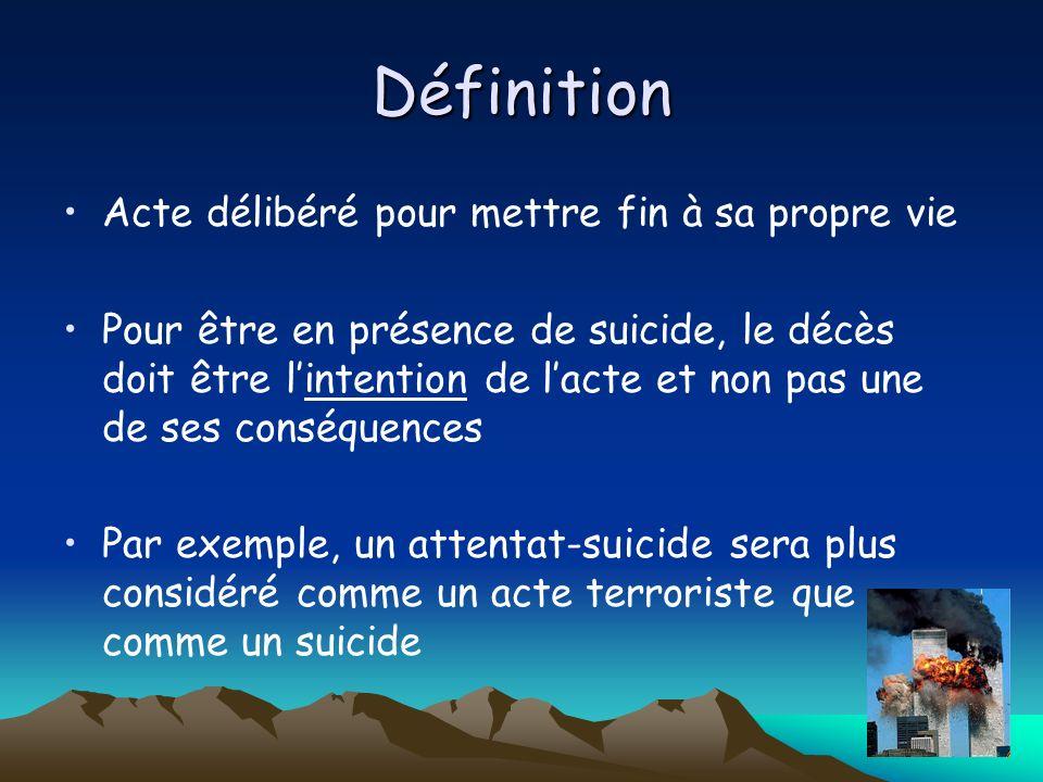 Quelques faits Même si le taux de décès par suicide est nettement plus élevé chez les adultes que chez les adolescents, le suicide était la première cause de mortalité chez les 15-19 ans en 2003; 32 % des décès chez les adolescents étaient dus au suicide (Institut de la Statistique du Québec, 2004)Institut de la Statistique du Québec, 2004