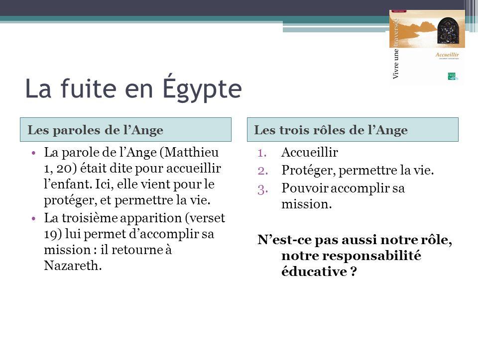La fuite en Égypte Les paroles de lAngeLes trois rôles de lAnge La parole de lAnge (Matthieu 1, 20) était dite pour accueillir lenfant. Ici, elle vien