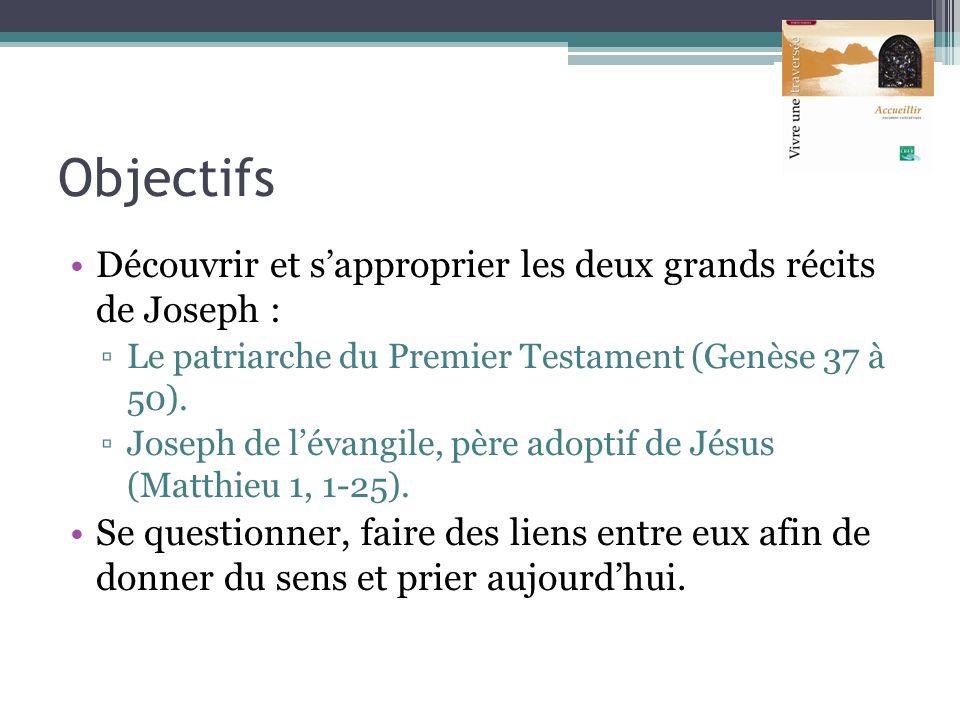 Objectifs Découvrir et sapproprier les deux grands récits de Joseph : Le patriarche du Premier Testament (Genèse 37 à 50). Joseph de lévangile, père a