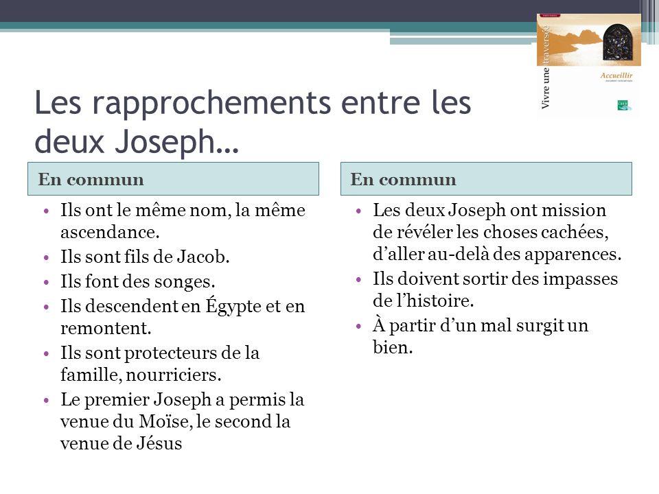 Les rapprochements entre les deux Joseph… En commun Ils ont le même nom, la même ascendance. Ils sont fils de Jacob. Ils font des songes. Ils descende