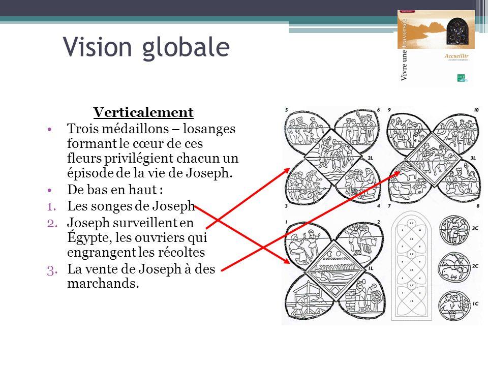 Vision globale Verticalement Trois médaillons – losanges formant le cœur de ces fleurs privilégient chacun un épisode de la vie de Joseph. De bas en h