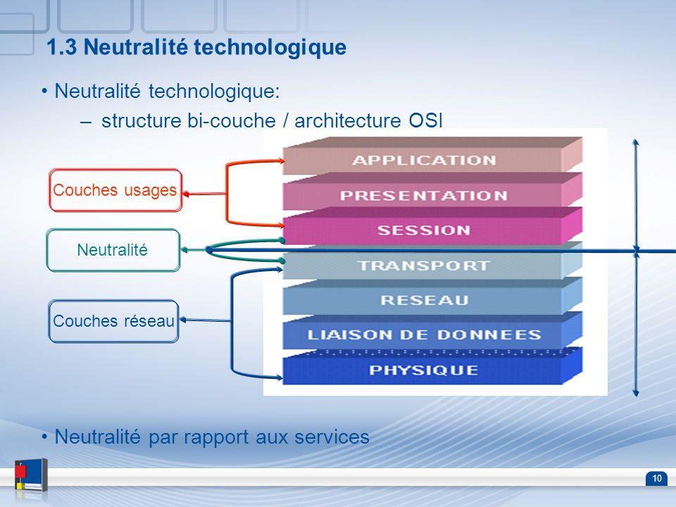 10 1.3 Neutralité technologique Neutralité technologique: –structure bi-couche / architecture OSI Neutralité par rapport aux services Couches réseau C