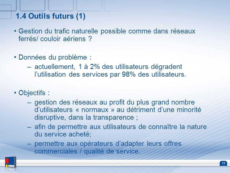 11 1.4 Outils futurs (1) Gestion du trafic naturelle possible comme dans réseaux ferrés/ couloir aériens ? Données du problème : –actuellement, 1 à 2%