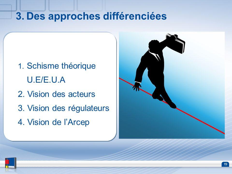 19 3. Des approches différenciées 1. Schisme théorique U.E/E.U.A 2. Vision des acteurs 3. Vision des régulateurs 4. Vision de lArcep